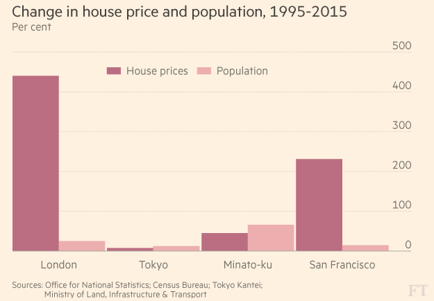 House_Prices_2