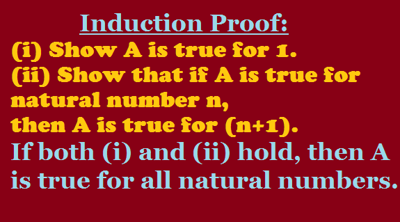 Basics of an Induction Proof