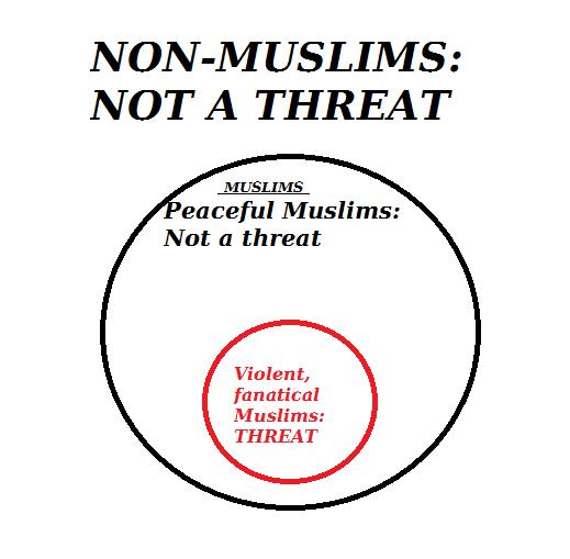 Surveillance_Threat_Diagram